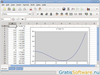 Gratis Spreadsheet Software Downloaden