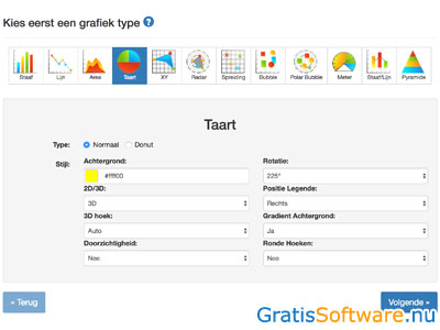 Grafiektool.nl screenshot