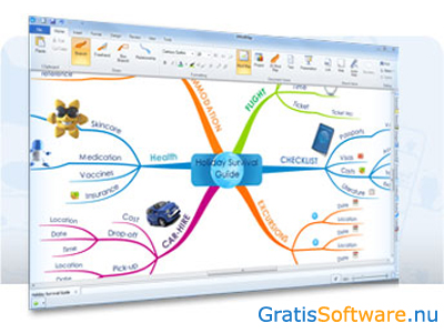 iMindMap screenshot