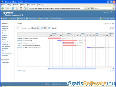 Redmine screenshot